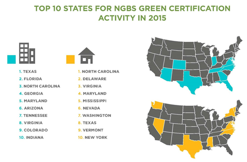 Top 10 States for NGBS Green Certification Activity in 2015