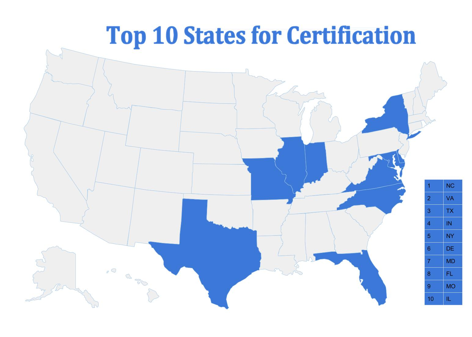 2013 NGBS Green Certification Top States