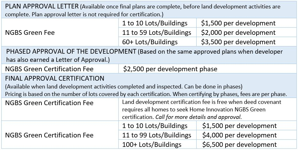 NGBS Green Land Development Fee