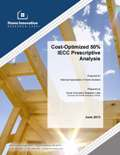 Cost Optimized 50% IECC Precriptive Analysis
